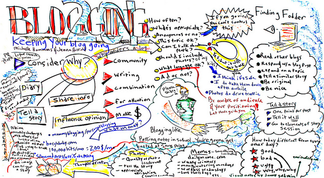 Blogging 201:PodCamp Pittsburgh 6 by jonny goldstein on Flickr. Used under CC BY 2.0